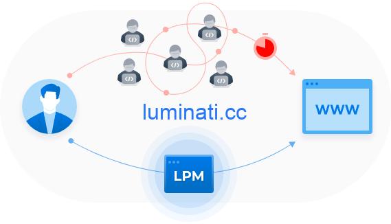 lpm提供灵活多变的自定义设置界面