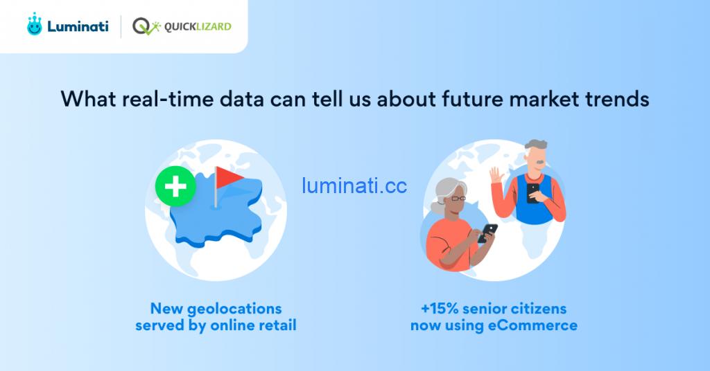 luminati支持各种跨境电商业务